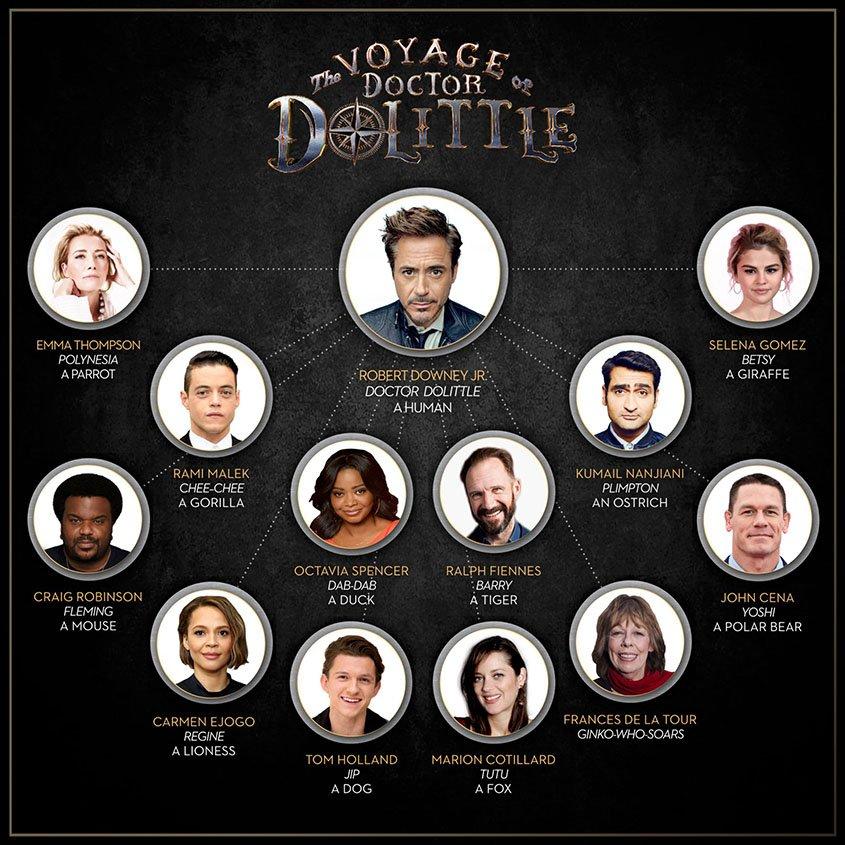 Dr. Dolittle -Cast
