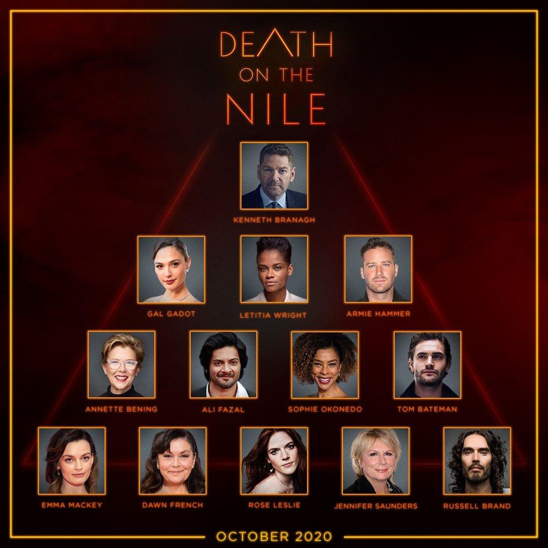 Tod auf dem Nil 2020- Cast